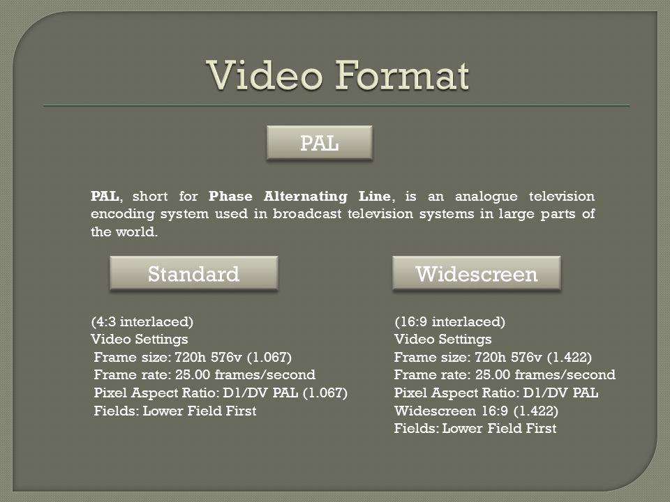 Beautiful Pal Frame Rate Elaboration - Framed Art Ideas ...