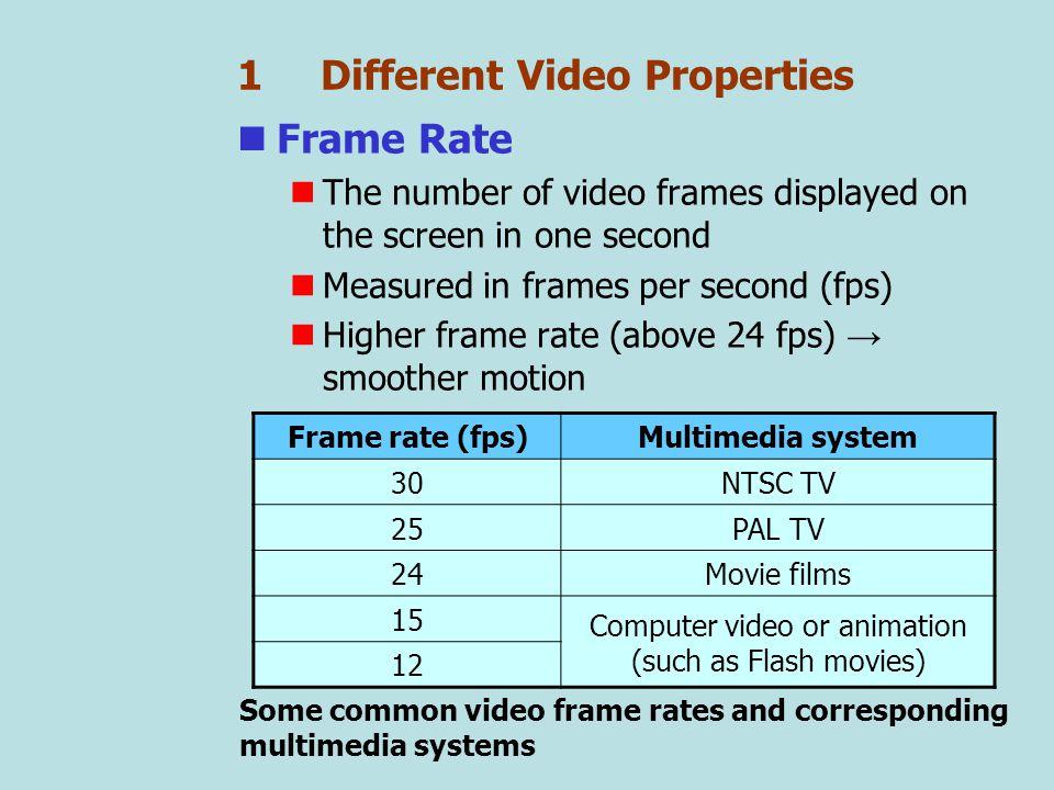 1 Different Video Properties - ppt video online download