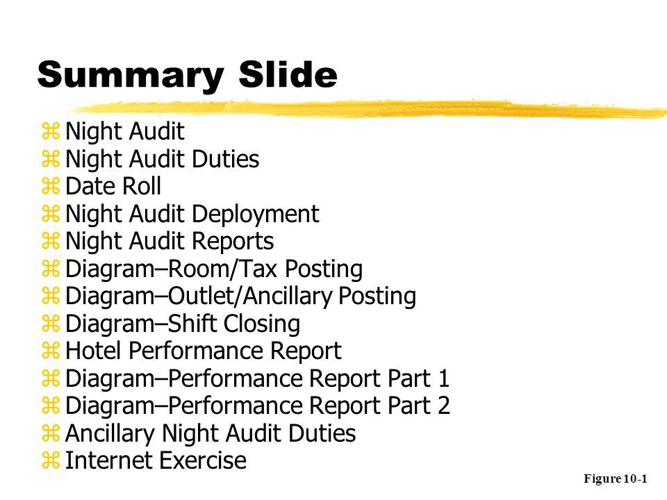 summary slide night audit night audit duties date roll