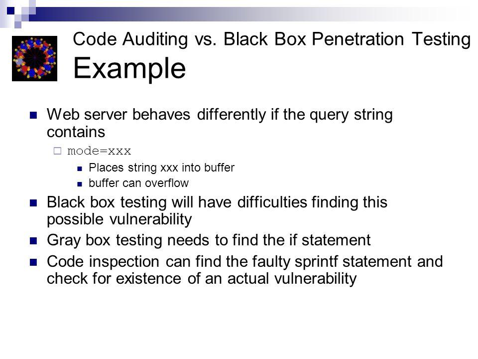 black box testing example pdf