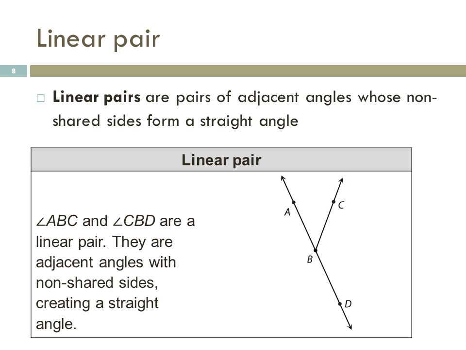 Proving the Vertical Angles Theorem - ppt download