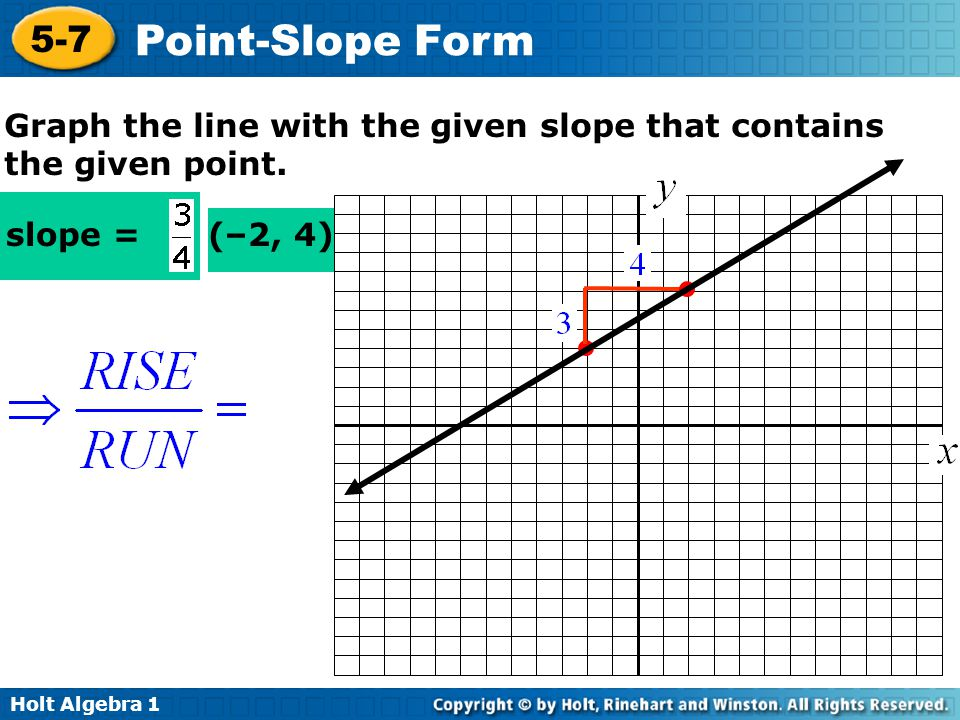 Learning Target Graph a line and write a linear equation using ...