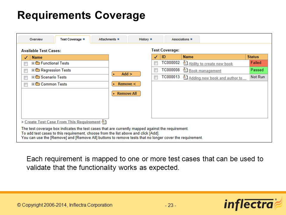 Requirements Coverage