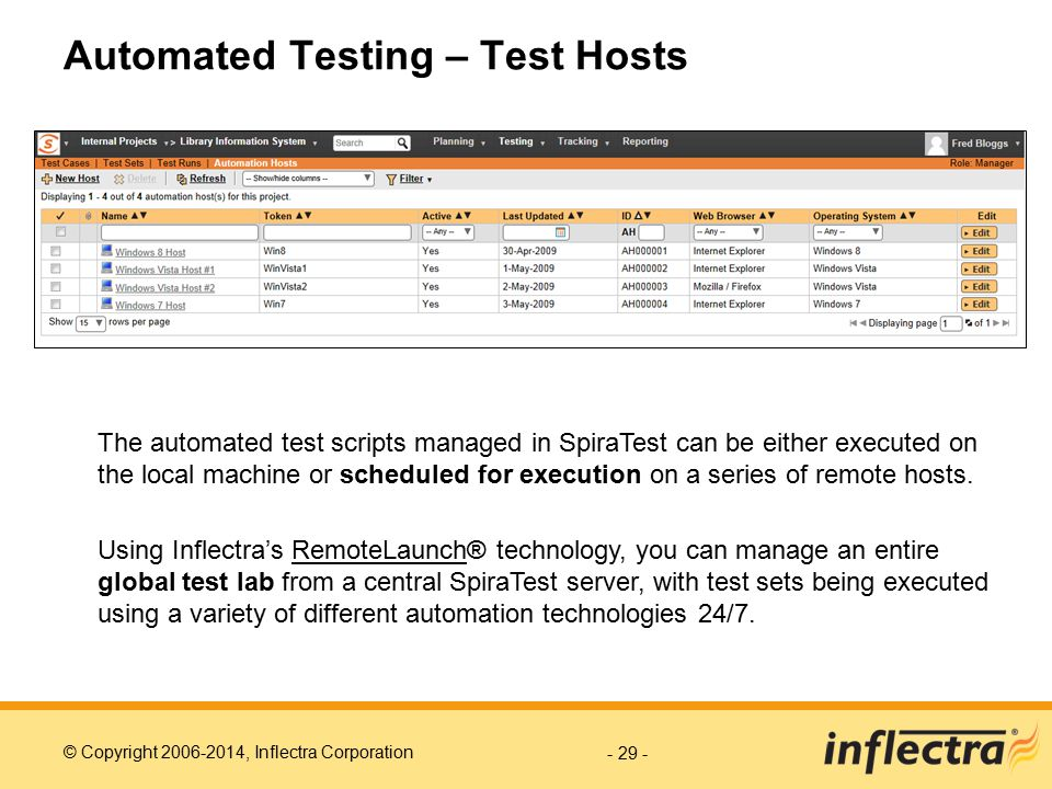 Automated Testing – Test Hosts