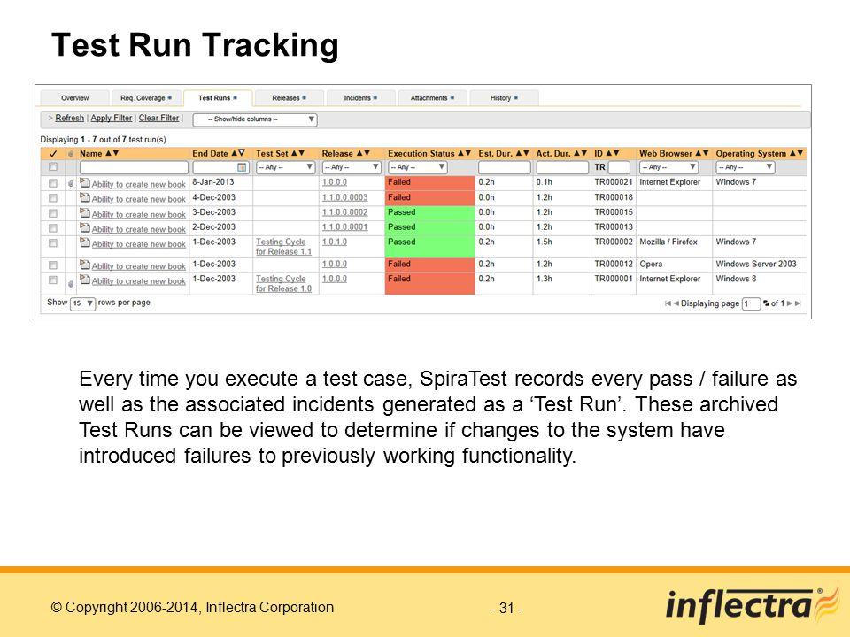 Test Run Tracking