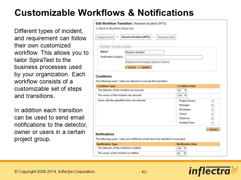 Customizable Workflows & Notifications