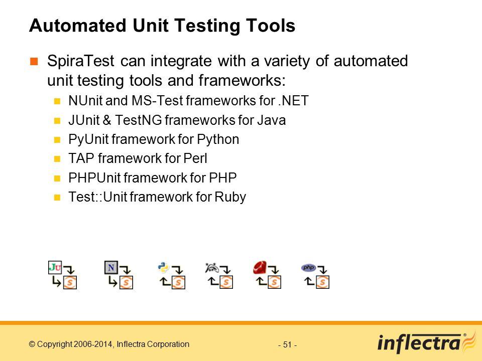 Automated Unit Testing Tools