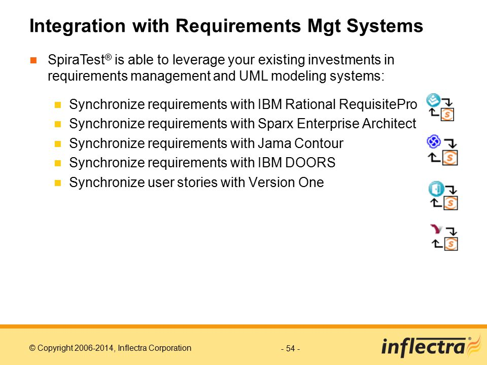 Integration with Requirements Mgt Systems