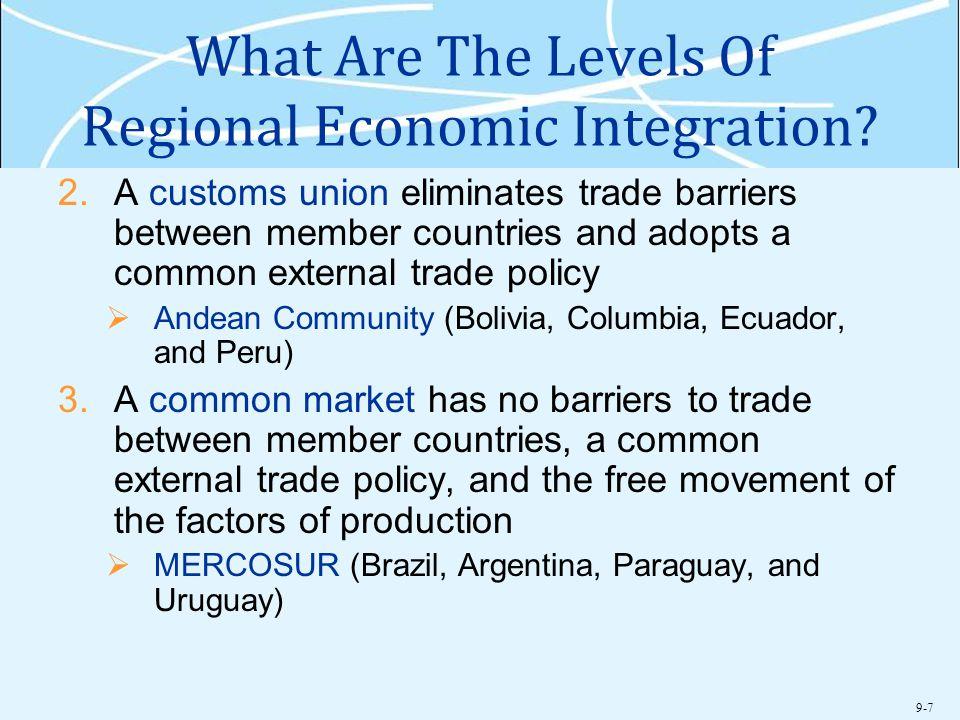 what is regional economic integration Regional economic integration - preferential trading agreement, free trade agreement, custom union, common market, economic union, political union explained.