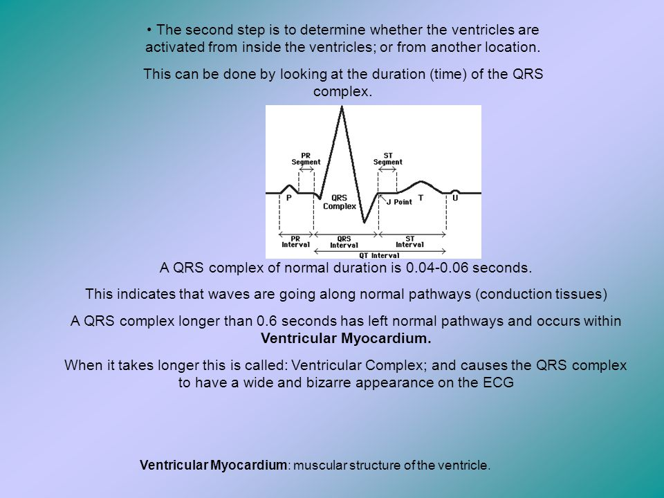 This can be done by looking at the duration (time) of the QRS complex.
