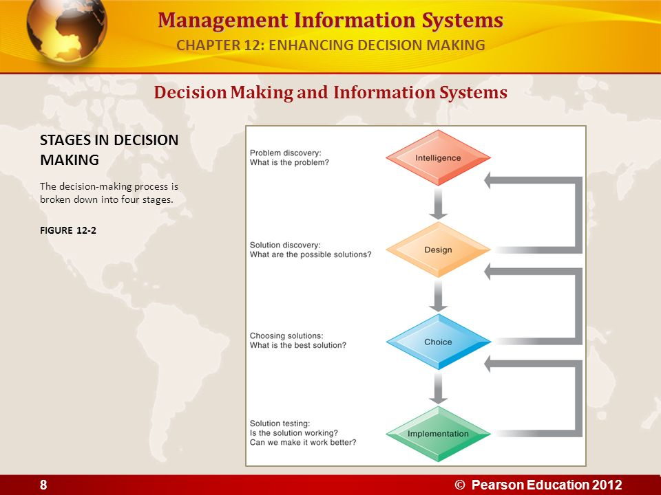 CHAPTER 12: ENHANCING DECISION MAKING