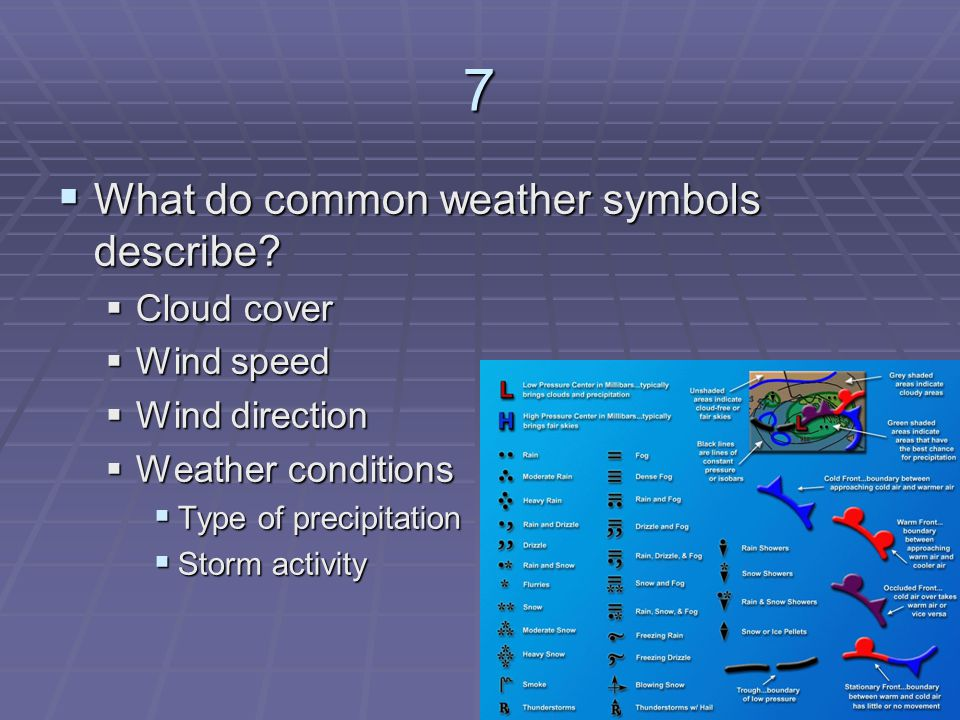 7 What do common weather symbols describe Cloud cover Wind speed