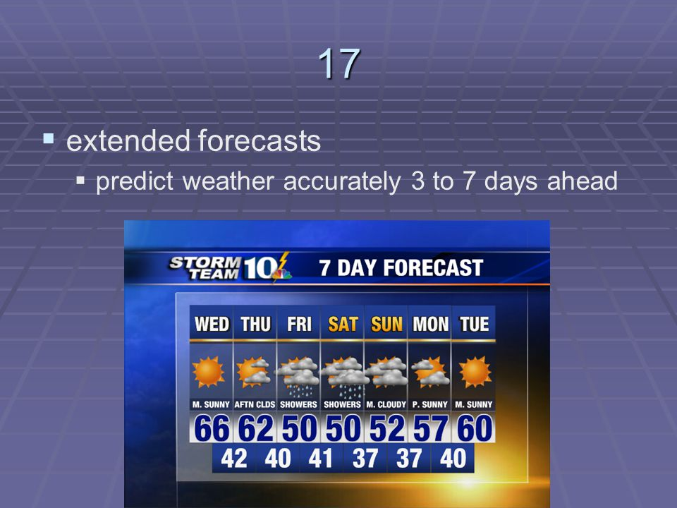 17 extended forecasts predict weather accurately 3 to 7 days ahead