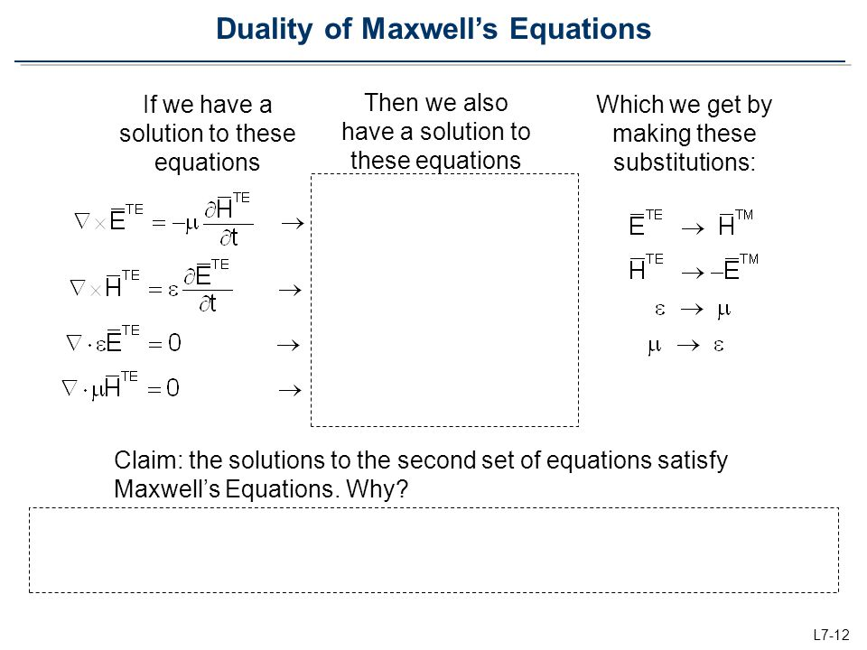 Duality of Maxwell's Equations