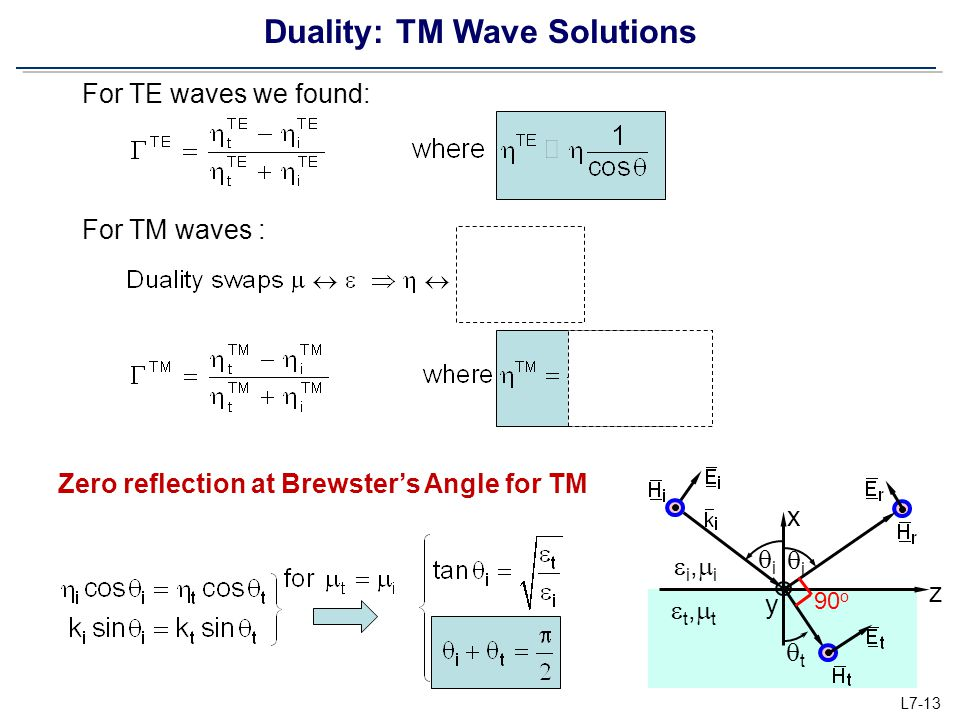 Duality: TM Wave Solutions