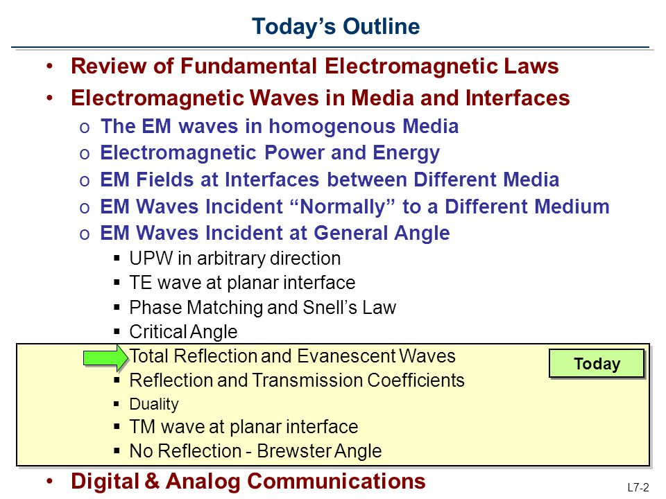 Today's Outline Review of Fundamental Electromagnetic Laws