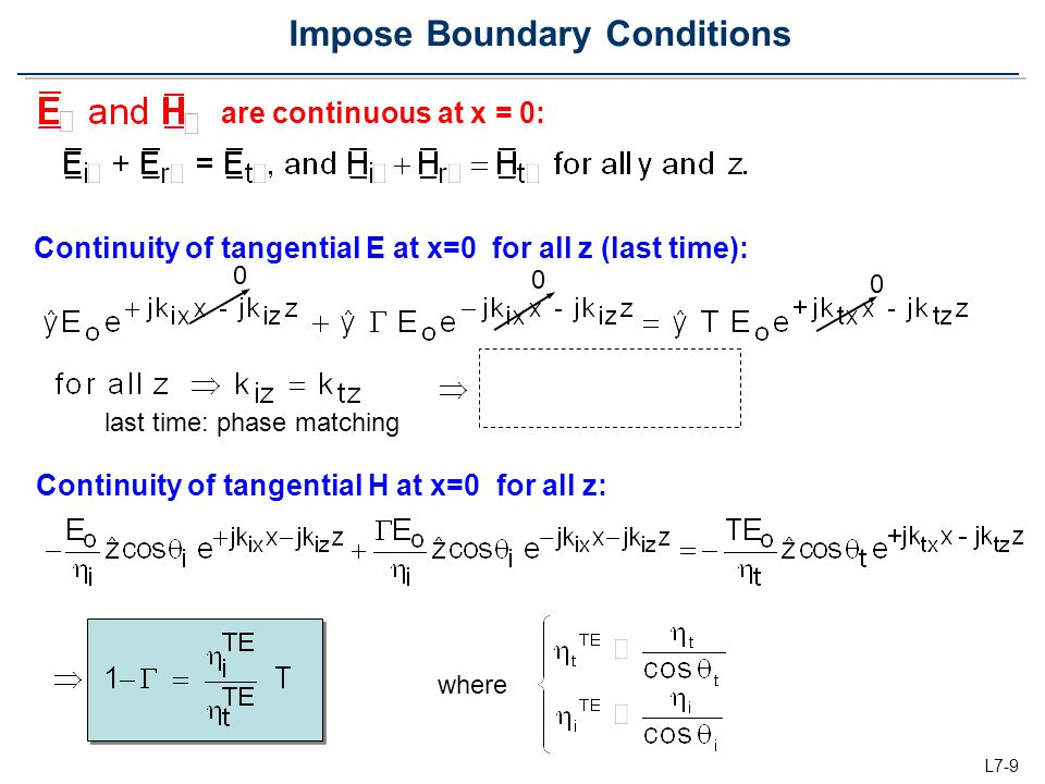 Impose Boundary Conditions