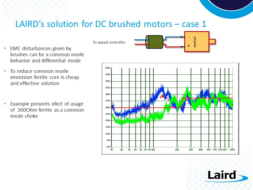 wolf motors case solution What are the benefits of this solution at rwjuh wolf motors (pg 412) – answer all questions pertaining to the case.
