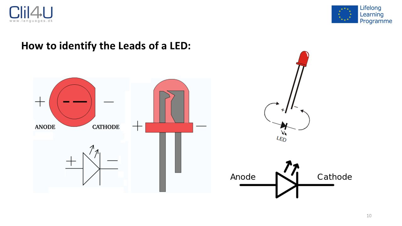 How to identify the Leads of a LED: