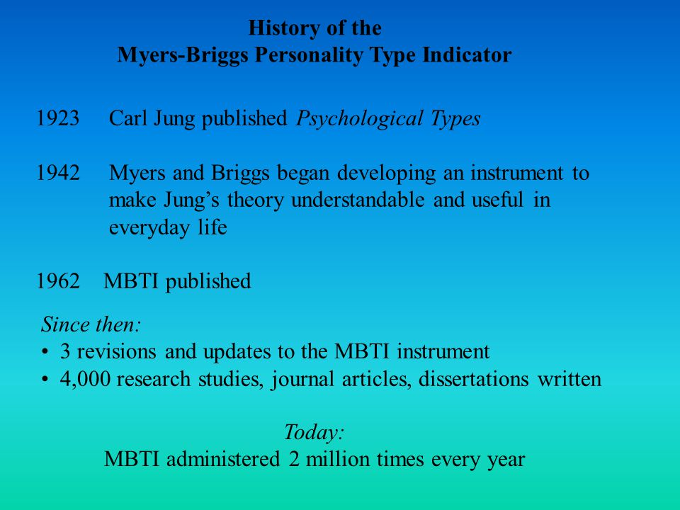 Myers-Briggs Type Indicator®