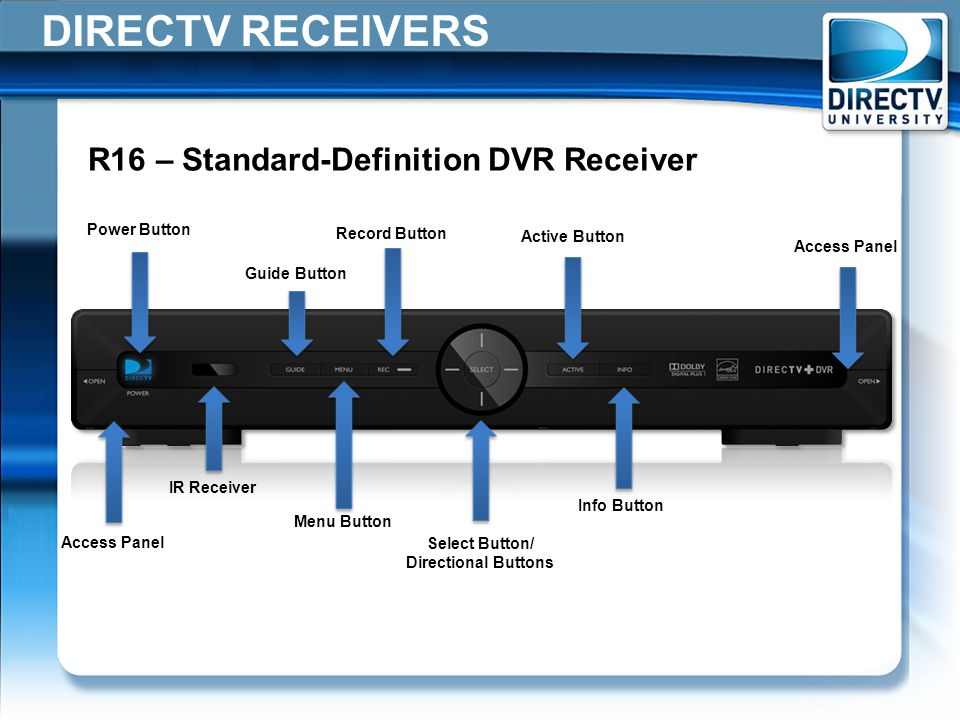 DIRECTV+RECEIVERS+R16+%E2%80%93+Standard Definition+DVR+Receiver+Power+Button directv receivers field operations training ppt video online DirecTV Genie Installation Diagram at gsmx.co