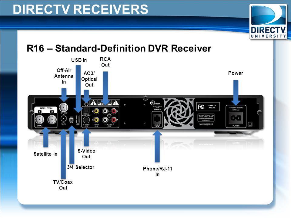 DIRECTV+RECEIVERS+R16+%E2%80%93+Standard Definition+DVR+Receiver+USB+In+RCA directv receivers field operations training ppt video online DirecTV Genie Installation Diagram at gsmx.co