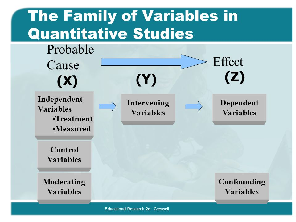 The Family of Variables in Quantitative Studies