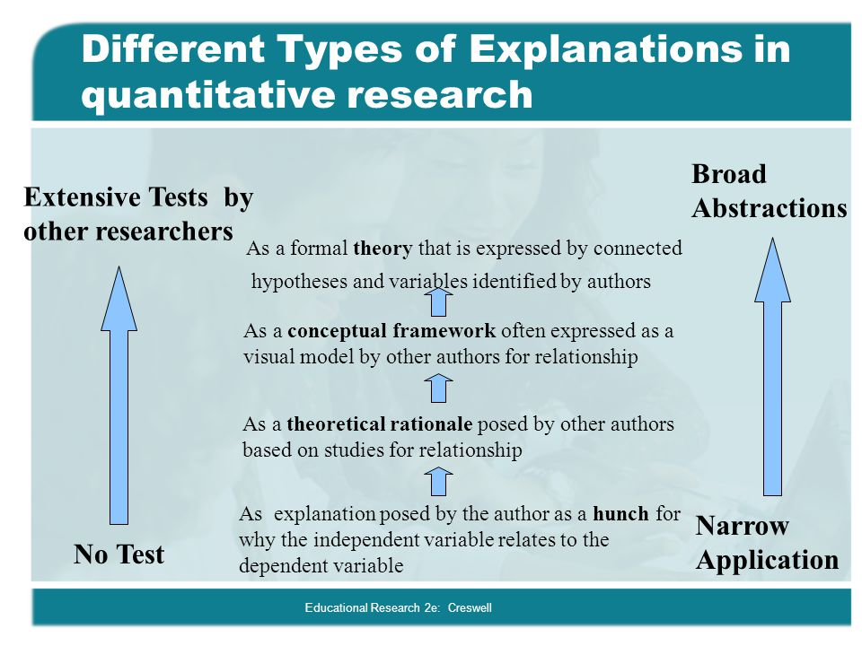 Different Types of Explanations in quantitative research