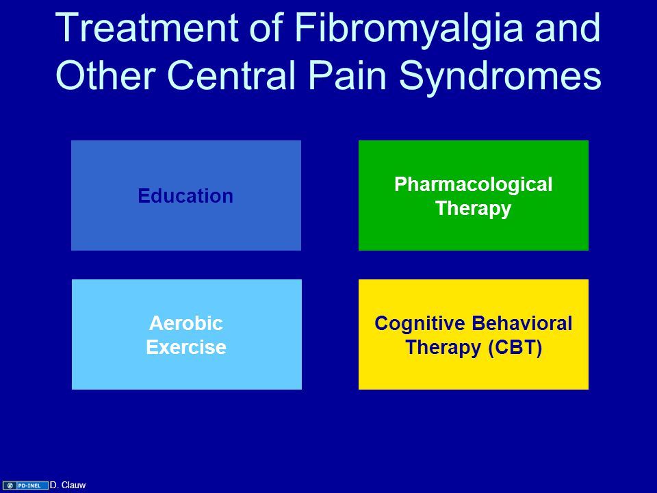 treatments of fibromyalgia essay It's hard to sum up fibromyalgia in a way people can understand get ideas for explaining this complex condition to the people in your life.