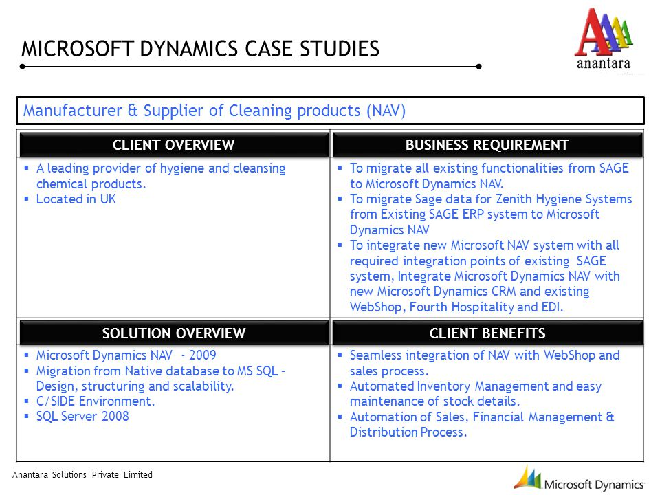 microsoft case studies qi limited Sage 50 and line 50 manufacturing case study with qi limited, accredited sage   navision (now know as microsoft dynamics nav) has been modified to fit.