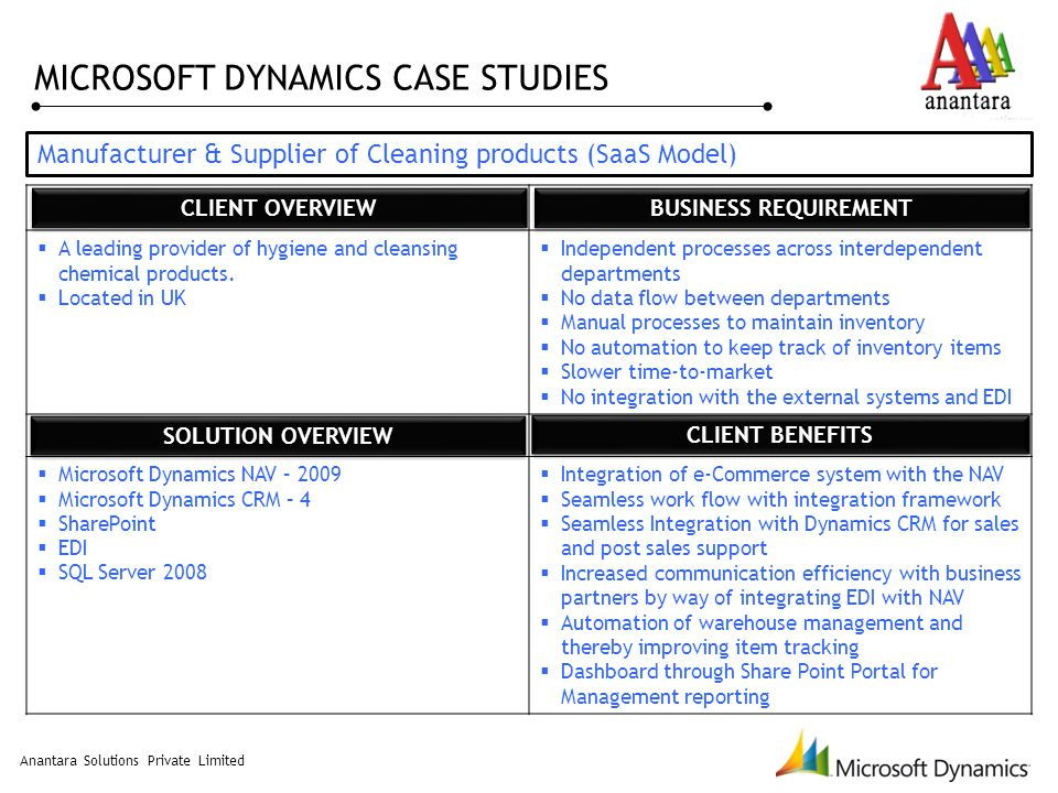 microsoft dynamics crm situation studies