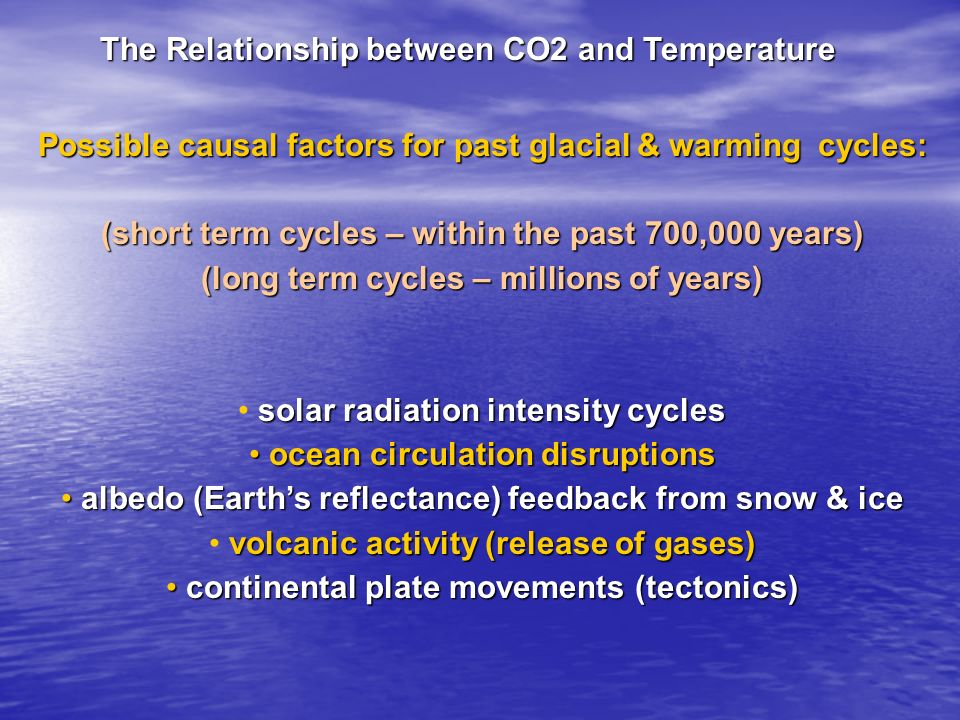 The Relationship between CO2 and Temperature