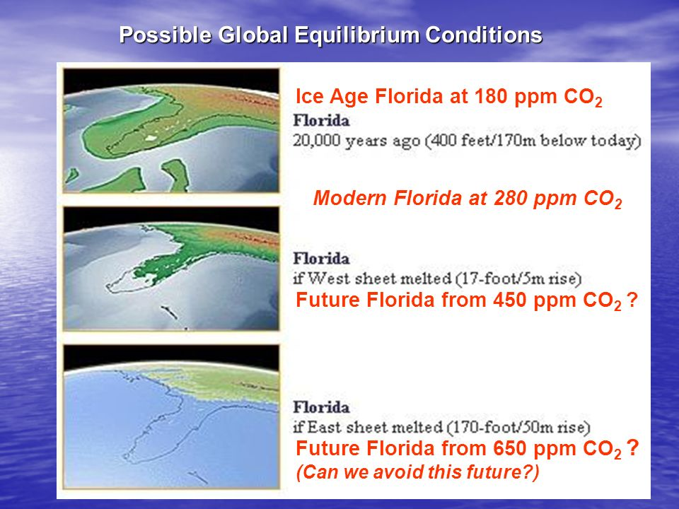 Possible Global Equilibrium Conditions