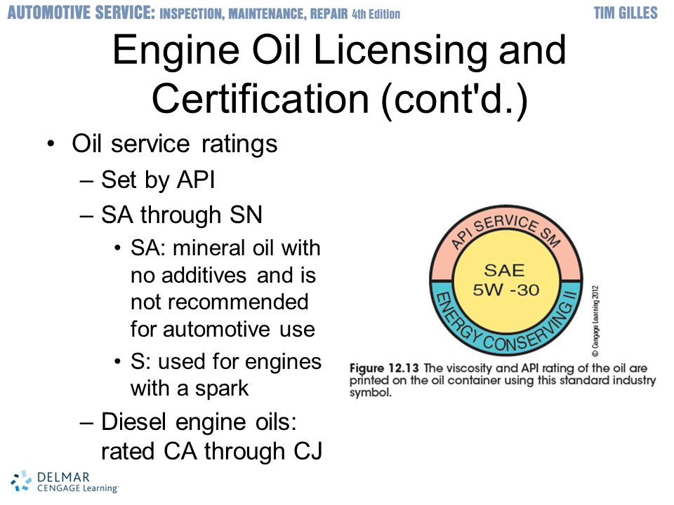 Engine lubrication chapter ppt video online download for Motor oil api rating