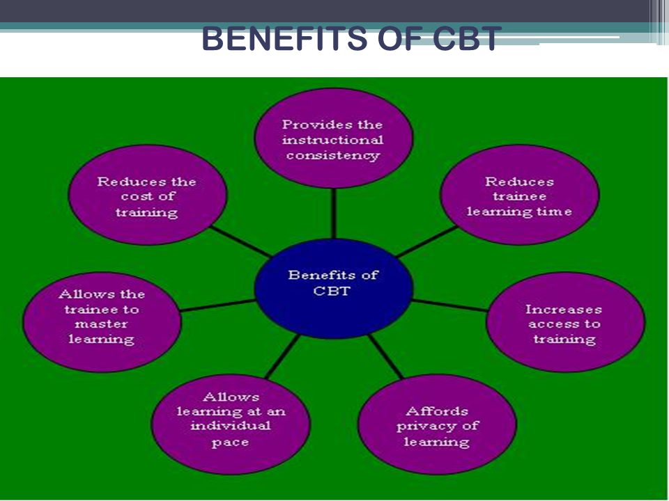 BENEFITS OF CBT