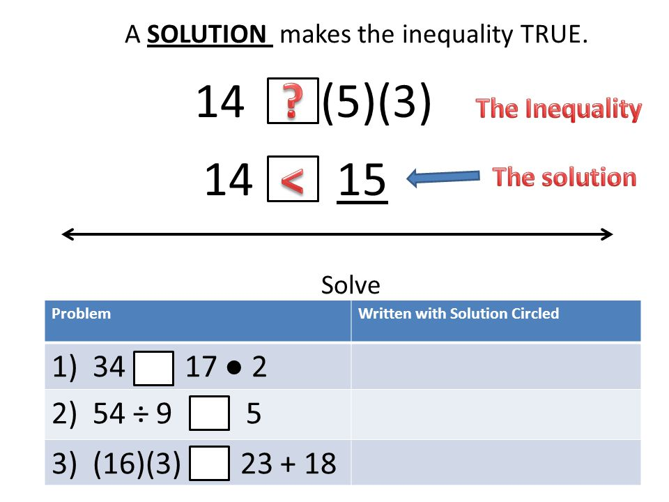 how to solve inequalities with two solutions