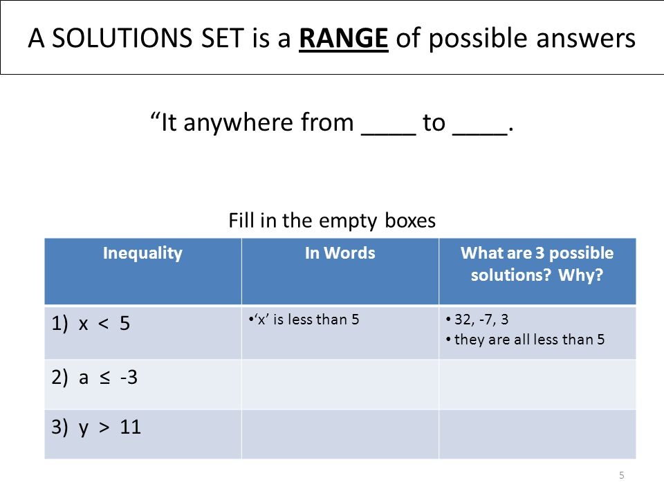 Write answer in solution set