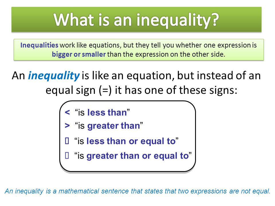 Unit Iii Inequalities  Ppt Download. Vacation List For Packing Template. Of Mice And Men Chapter 2 Template. Print Birthday Invitations Free Printable Template. Mexican Word Of The Day Template. Indecent Proposal Full Movie Free. Sample Cover Letter For Rfp Response Template. Financial Analyst Resume Templates. Sample Cover Letter For Resume Administrative Template