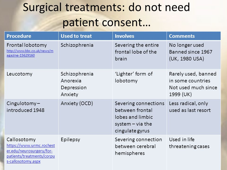 Treatment and Therapies - ppt video online download