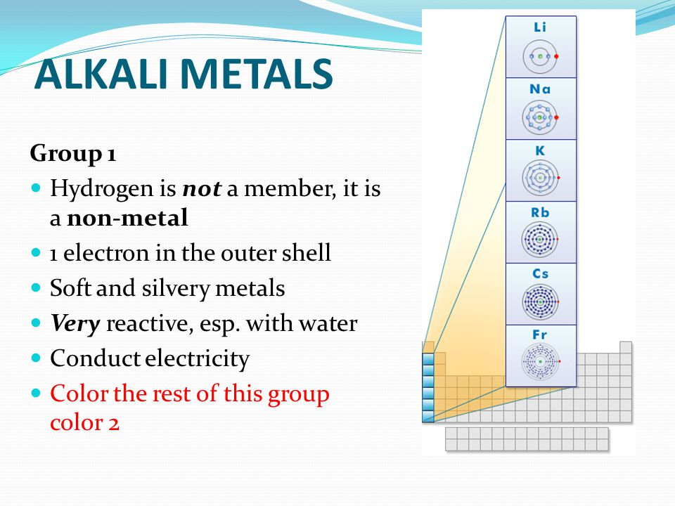 Coloring the periodic table families ppt video online download 4 alkali metals urtaz Choice Image