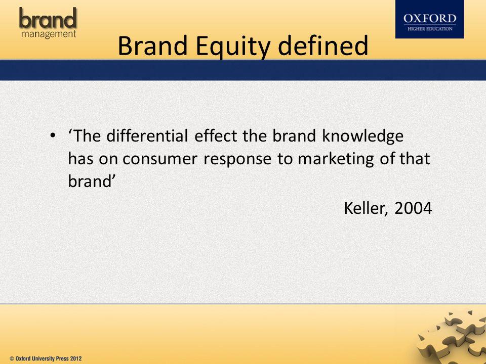brand equity keller