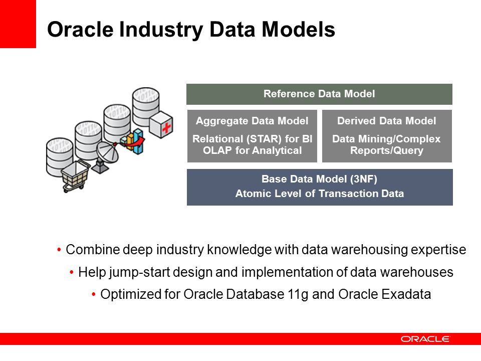 the reasons behind the implementation of data warehouses The benefits of data warehouses there are a number of reasons why many large corporations have spent large amounts of money implementing data warehouses the most fundamental benefit of using data warehouses is that they store and present information in such a way that it allows business executives to make important decisions.