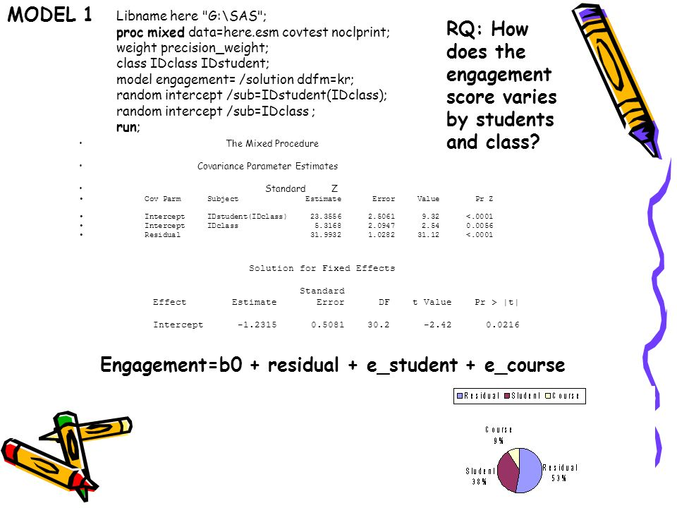 RQ: How does the engagement score varies by students and class