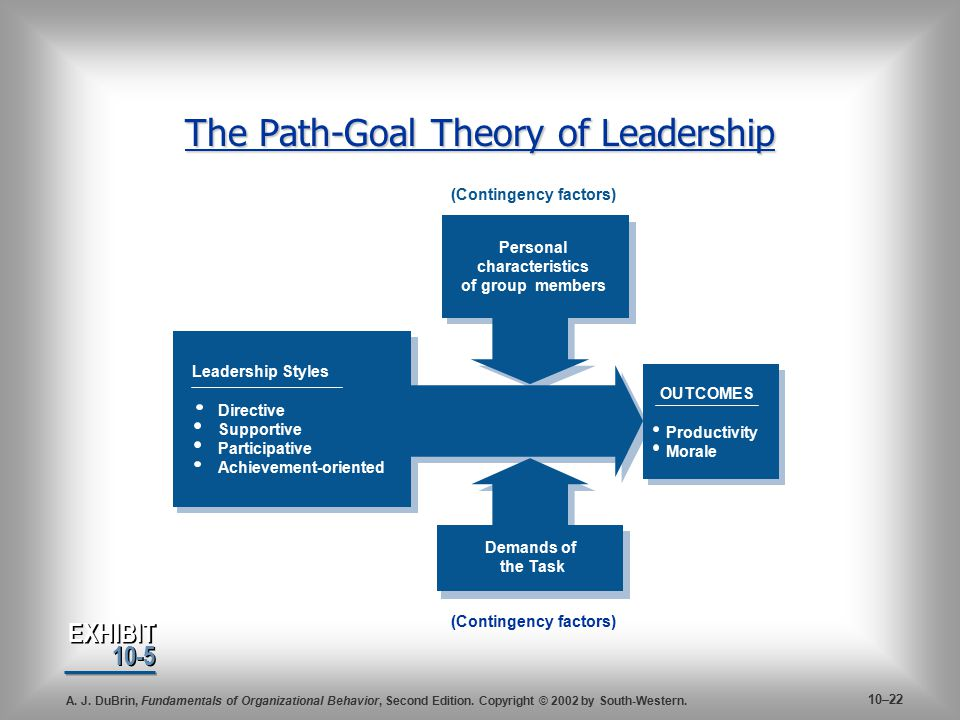 theory of leadership The path-goal theory of leadership provides ways for leaders to encourage and  support their employees in achieving their goals learn to choose the right.