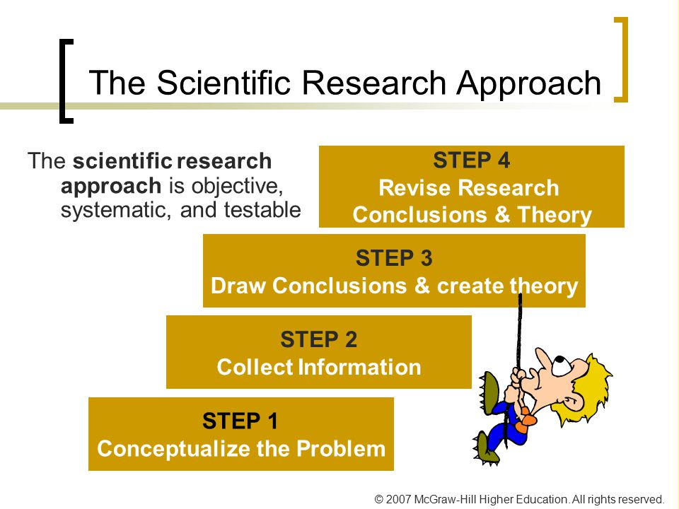 The Scientific Research Approach