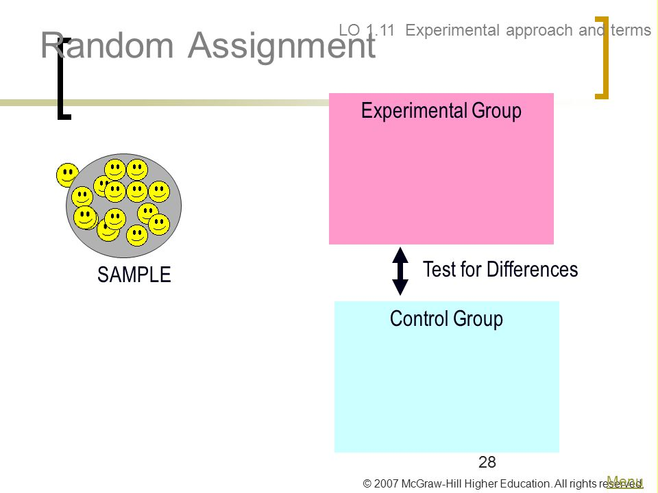 Random Assignment Experimental Group Test for Differences SAMPLE