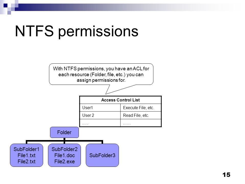 how to set ntfs permissions on a shared folder