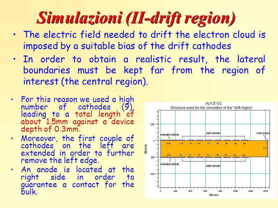 Simulazioni (II-drift region)
