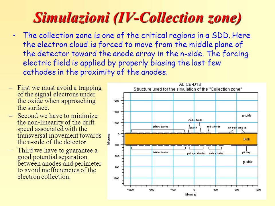 Simulazioni (IV-Collection zone)