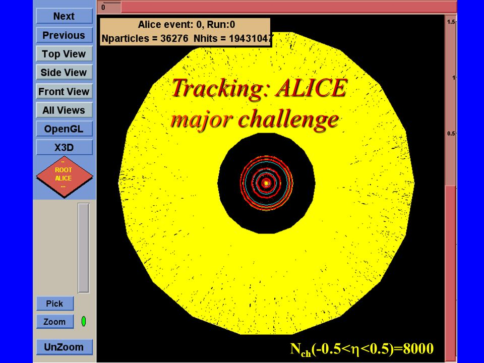 Tracking: ALICE major challenge
